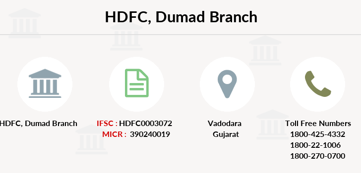 Hdfc-bank Dumad branch