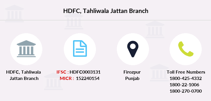 Hdfc-bank Tahliwala-jattan branch
