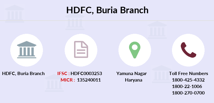 Hdfc-bank Buria branch