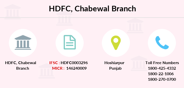 Hdfc-bank Chabewal branch