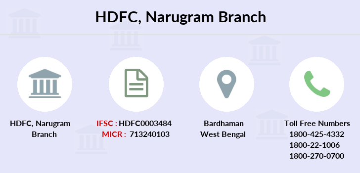 Hdfc-bank Narugram branch