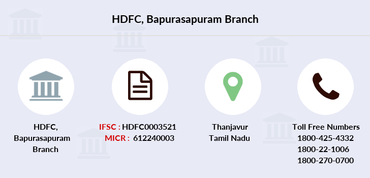 Hdfc-bank Bapurasapuram branch