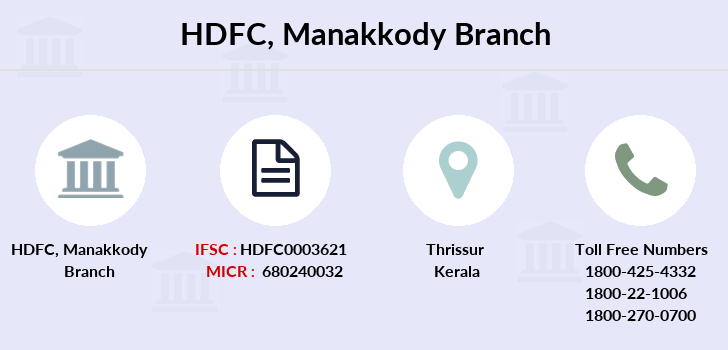 Hdfc-bank Manakkody branch
