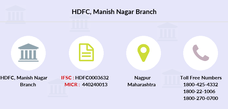 Hdfc-bank Manish-nagar branch