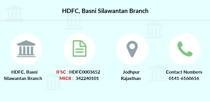 Hdfc-bank Basni-silawantan branch