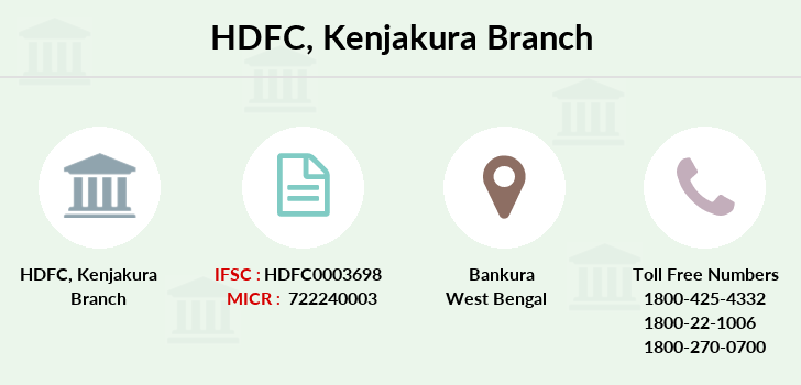 Hdfc-bank Kenjakura branch