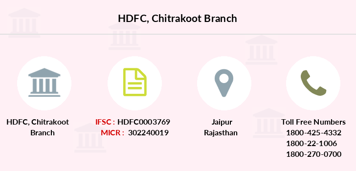 Hdfc-bank Chitrakoot branch