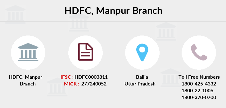 Hdfc-bank Manpur branch