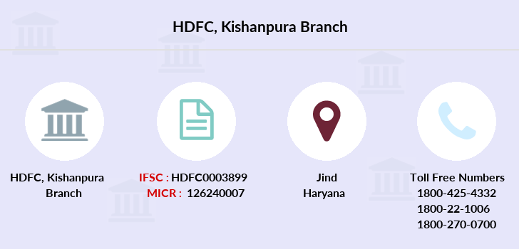 Hdfc-bank Kishanpura branch