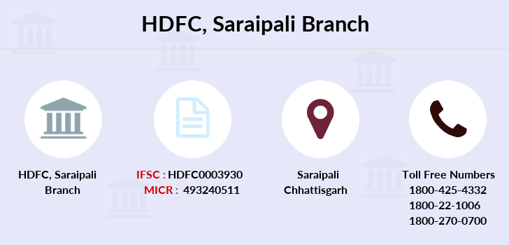 Hdfc-bank Saraipali branch