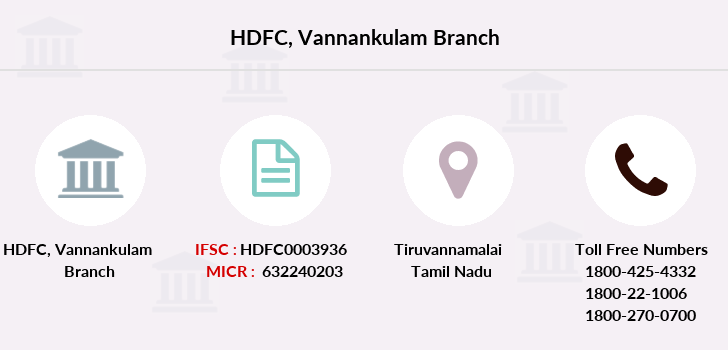 Hdfc-bank Vannankulam branch