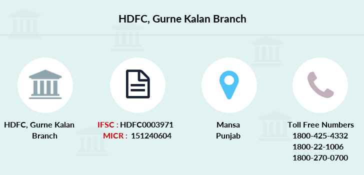 Hdfc-bank Gurne-kalan branch