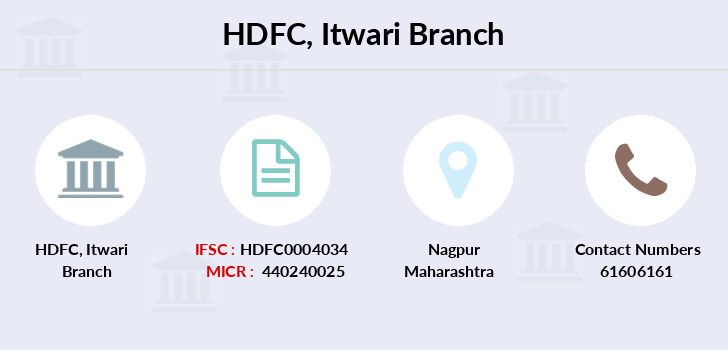 Hdfc-bank Itwari branch