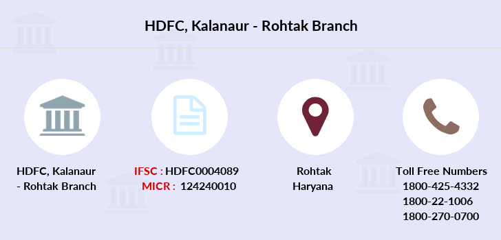 Hdfc-bank Kalanaur-rohtak branch