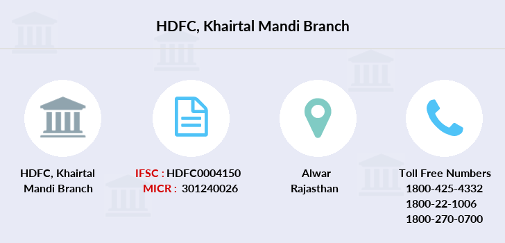 Hdfc-bank Khairtal-mandi branch