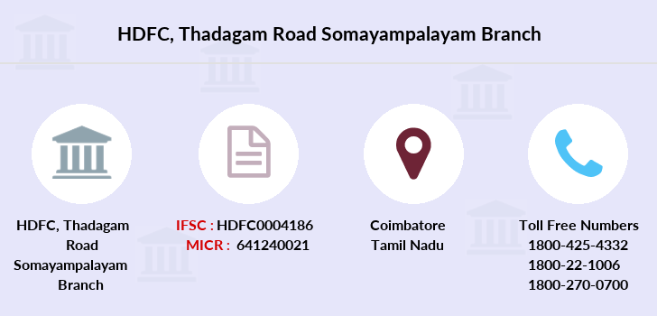 Hdfc-bank Thadagam-road-somayampalayam branch
