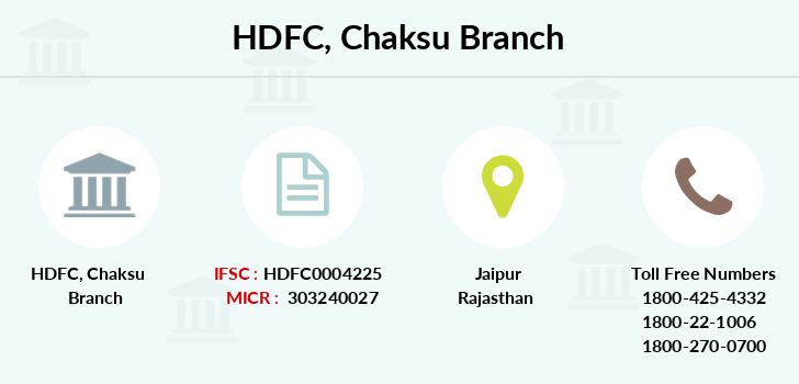 Hdfc-bank Chaksu branch