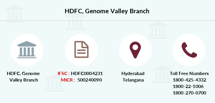 Hdfc-bank Genome-valley branch