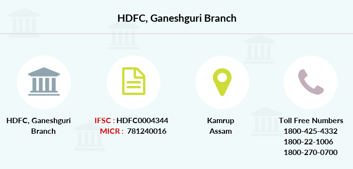 Hdfc-bank Ganeshguri branch