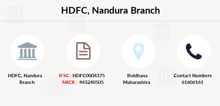 Hdfc-bank Nandura branch