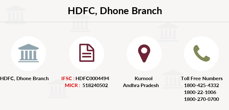 Hdfc-bank Dhone branch