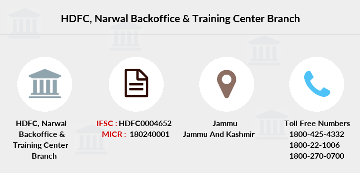 Hdfc-bank Narwal-backoffice-training-center branch