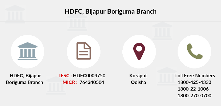 Hdfc-bank Bijapur-boriguma branch