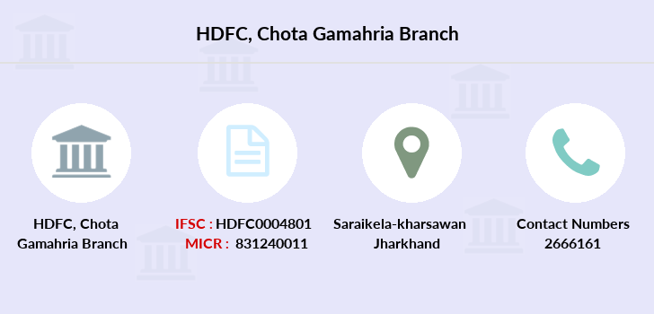 Hdfc-bank Chota-gamahria branch