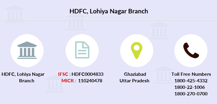 Hdfc-bank Lohiya-nagar branch