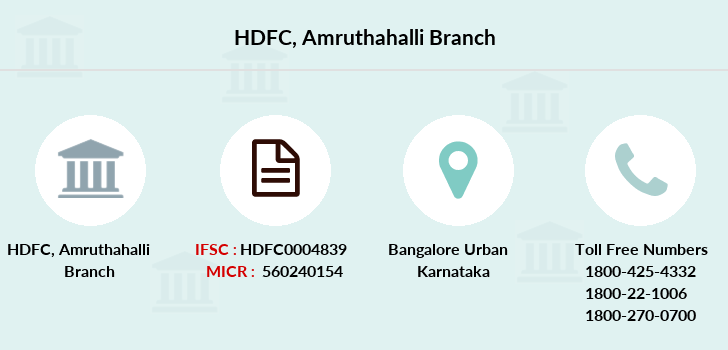 Hdfc-bank Amruthahalli branch