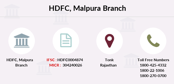 Hdfc-bank Malpura branch