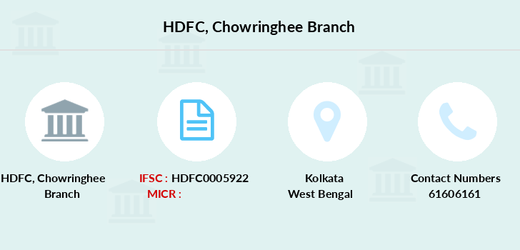 Hdfc-bank Chowringhee branch