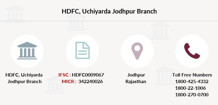 Hdfc-bank Uchiyarda-jodhpur branch