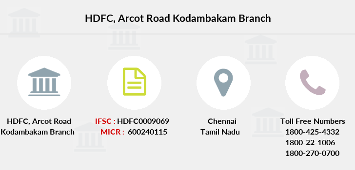 Hdfc-bank Arcot-road-kodambakam branch