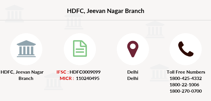 Hdfc-bank Jeevan-nagar branch