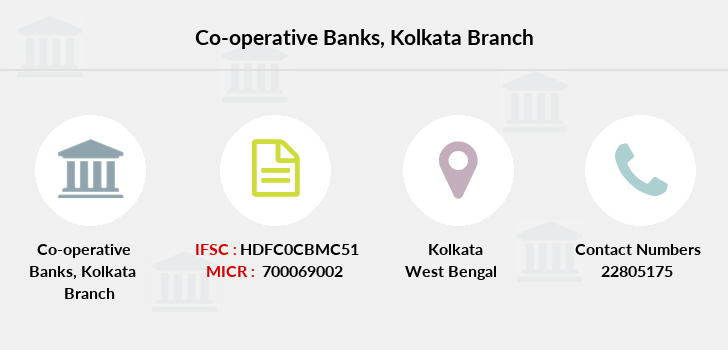 Co-operative-banks Kolkata branch