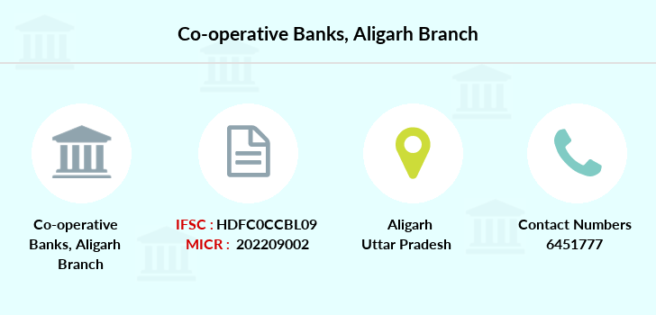 Co-operative-banks Aligarh branch