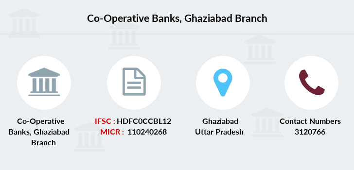Co-operative-banks Ghaziabad branch