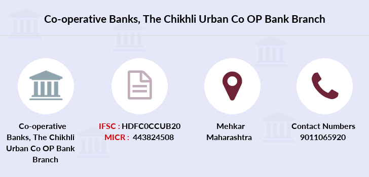 Co-operative-banks The-chikhli-urban-co-op-bank branch