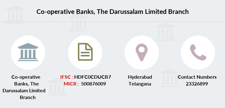 Co-operative-banks The-darussalam-limited branch