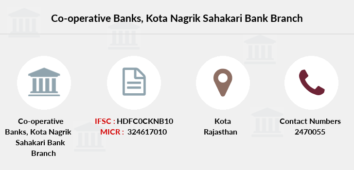 Co-operative-banks Kota-nagrik-sahakari-bank branch