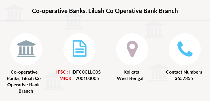 Co-operative-banks Liluah-co-operative-bank branch
