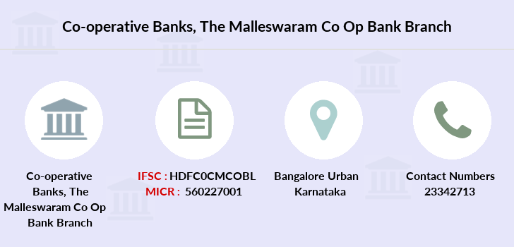 Co-operative-banks The-malleswaram-co-op-bank branch