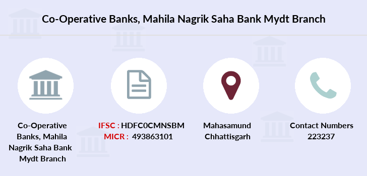 Co-operative-banks Mahila-nagrik-saha-bank-mydt branch