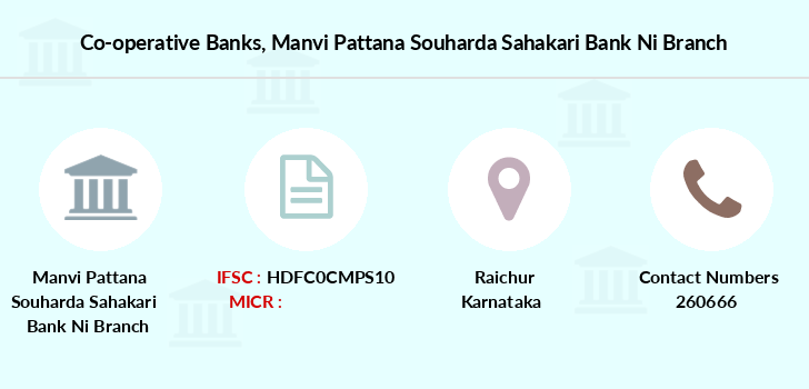 Co-operative-banks Manvi-pattana-souharda-sahakari-bank-ni branch