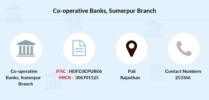 Co-operative-banks Sumerpur branch