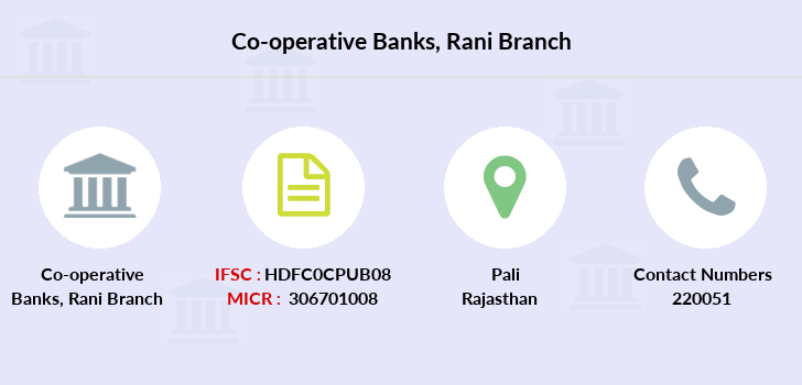 Co-operative-banks Rani branch