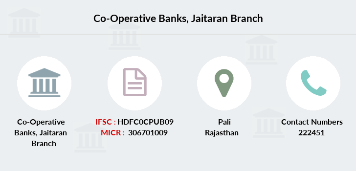 Co-operative-banks Jaitaran branch