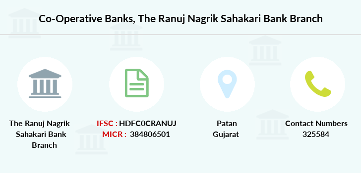 Co-operative-banks The-ranuj-nagrik-sahakari-bank branch