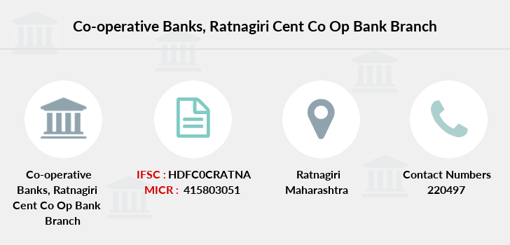 Co-operative-banks Ratnagiri-cent-co-op-bank branch
